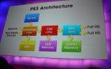 [E3 2005] Playstation 3: Tutti i dettagli e le specifiche tecniche