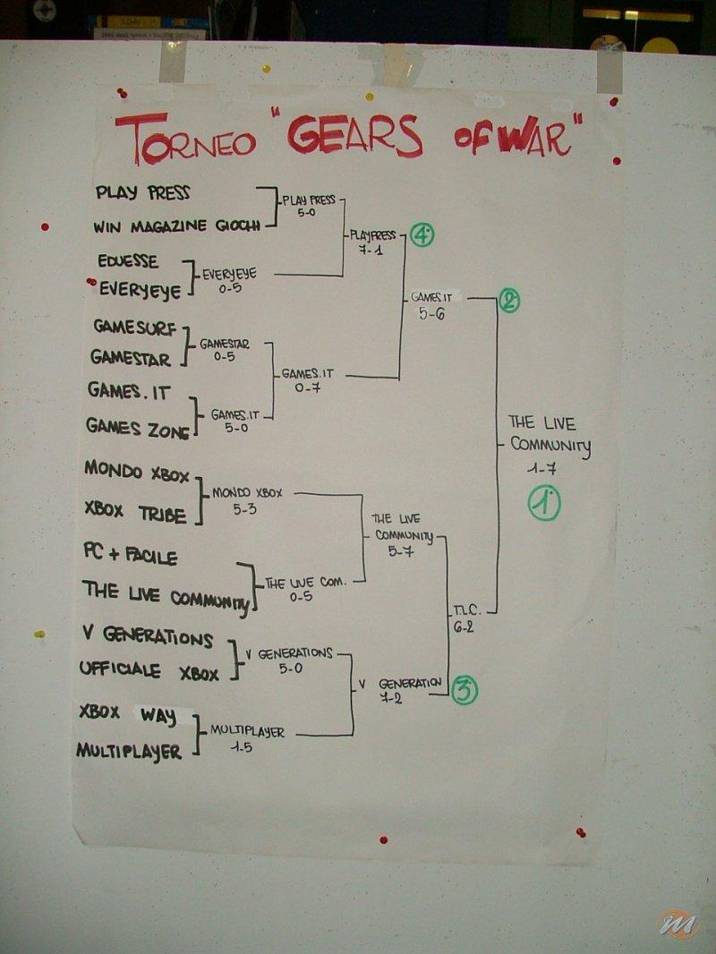 Torneo Gears of War