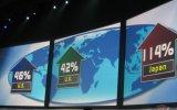 [E3 2007] Conferenza Nintendo