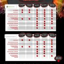 Online il nuovo DLC di Guitar Hero: World Tour