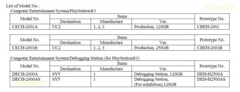 [Aggiornata] PS3 Slim: alcune specifiche... e un mistero!