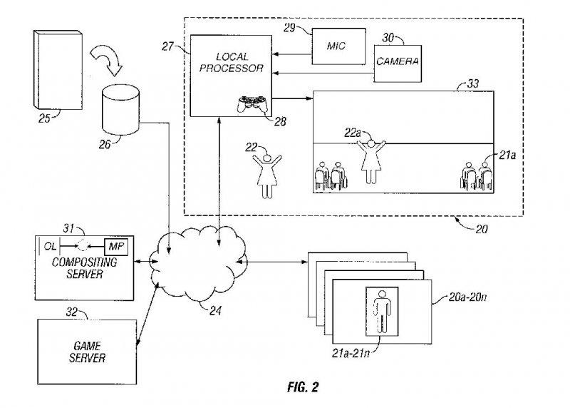 Sony brevetta una nuova tipologia di interazione con i film