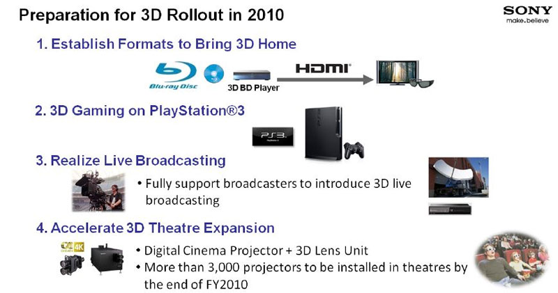 Sony vuole il 3D applicato a PlayStation 3