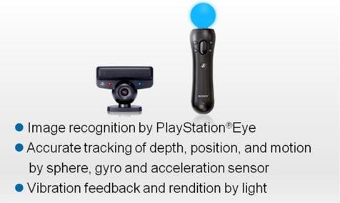 Sony punta su motion control, visualizzazione 3D e PSN per il 2010