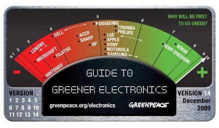 """La nuova classifica """"verde"""" di Greenpeace sui produttori di elettronica"""