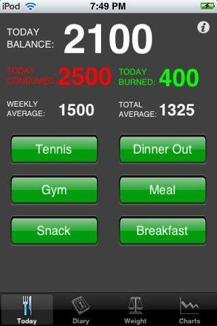 app per registrare la perdita di peso e le misurazioni