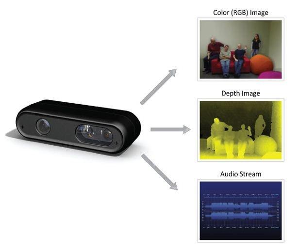 La tecnologia di Natal è basata su PrimeSense
