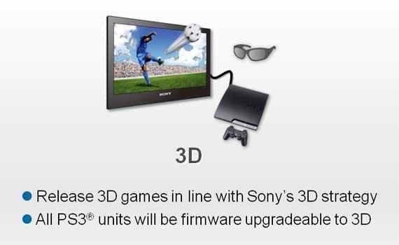 PlayStation 3 è profittevole, infine, ma niente taglio di prezzo