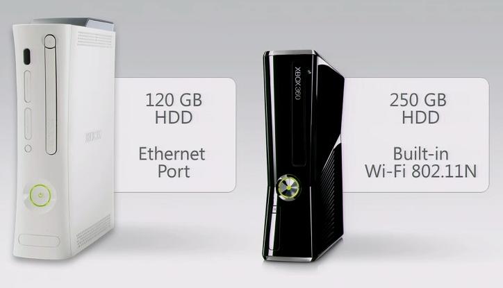 [Aggiornata] Svelata la nuova Xbox 360
