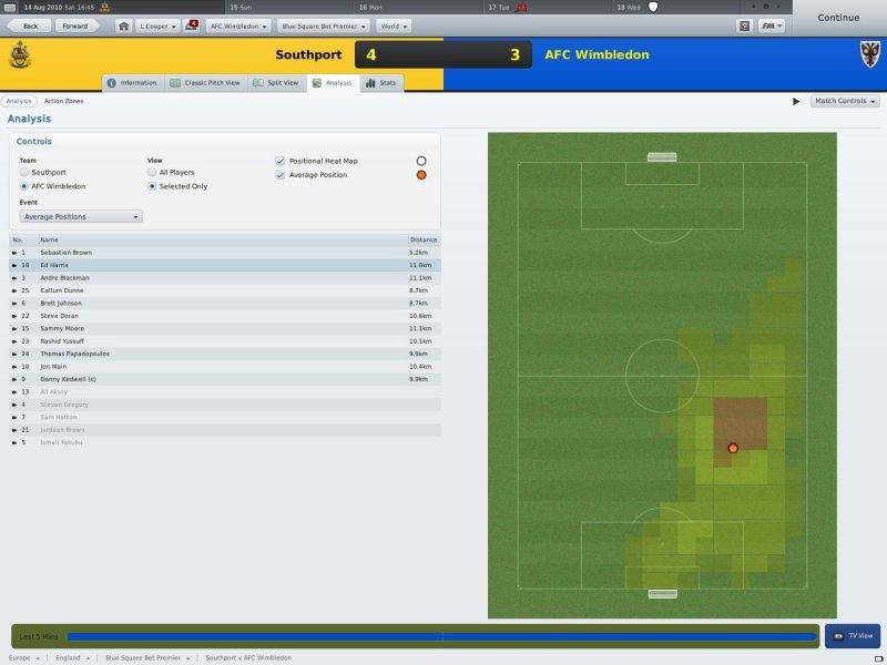 Football Manager 2011 si conferma esclusiva PC