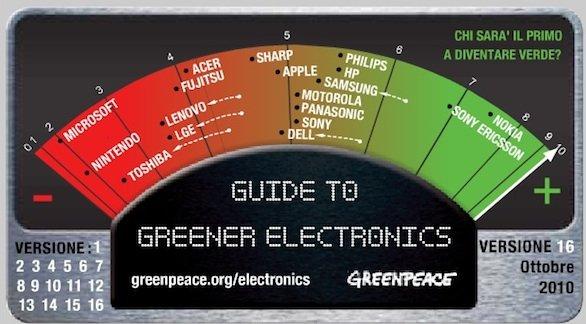 Classifiche Greenpeace: cala Apple, sempre male Microsoft e Nintendo