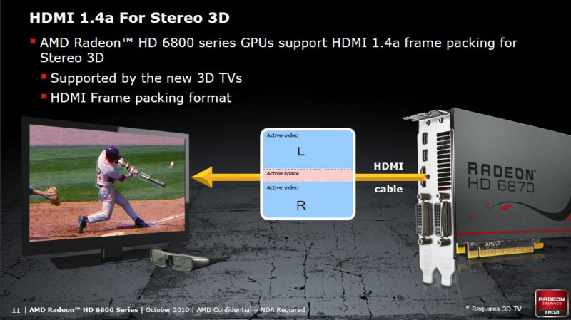 Radeon HD 6850 e 6870