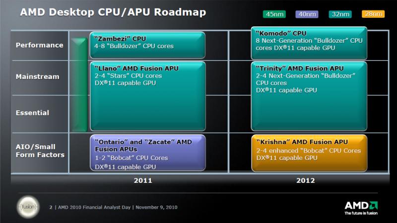 Le macchine del prossimo futuro da AMD