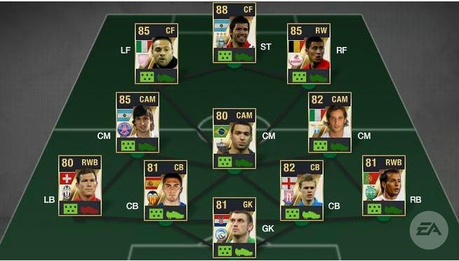La prima formazione della settimana di FIFA 12