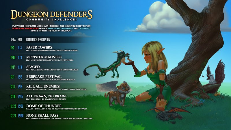 Oltre 250mila copie vendute per Dungeon Defenders