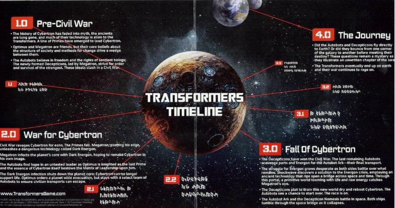Il sequel di Transformers: La Caduta di Cybertron sarà ambientato sulla Terra?