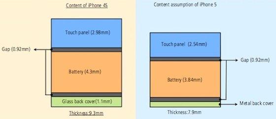 iPhone 5 - Uno schermo più sottile e di qualità migliore?