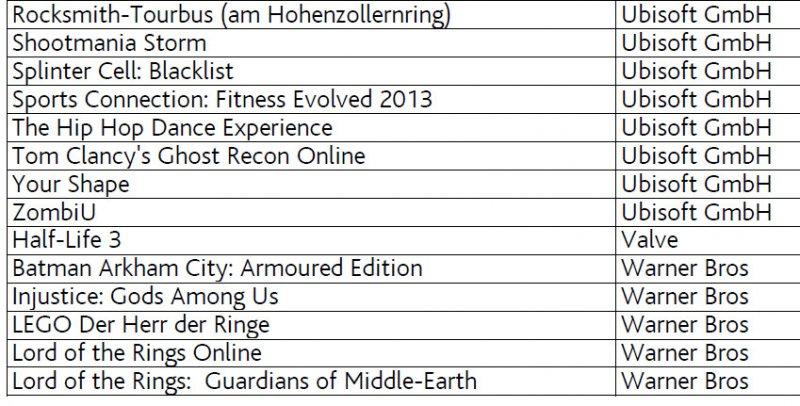 Gamescom 2012 - In un elenco dei giochi presentati alla stampa, appare anche Half-Life 3 di Valve
