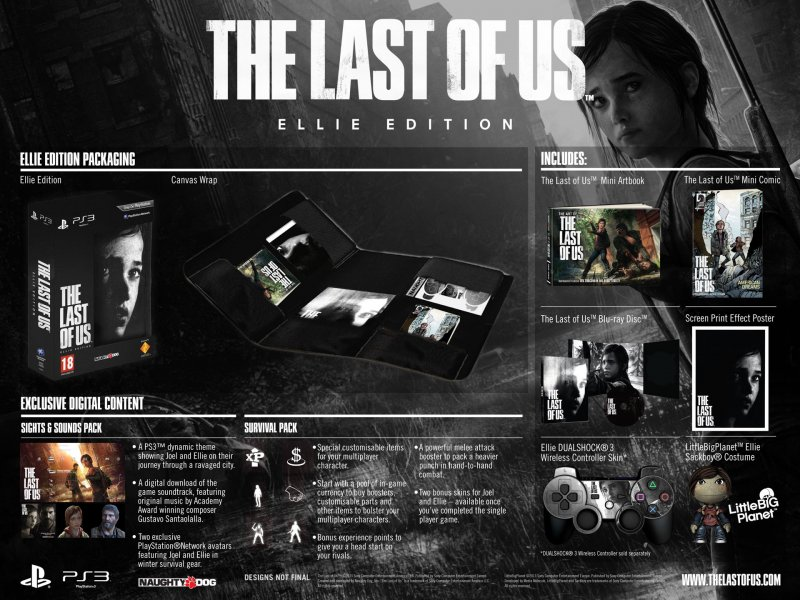 The Last of Us, due limited annunciate per l'Europa