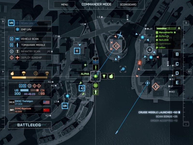 L'evoluzione del campo di battaglia
