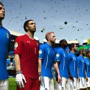 World Cup Mode confermato per le versioni PlayStation 4 e Xbox One di Fifa 14