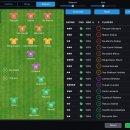 Trailer e offerta di lancio per Pro Rugby Manager 2015