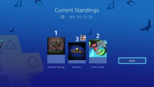 Nuovi sondaggi da Sony su PlayStation Plus: novità in arrivo?
