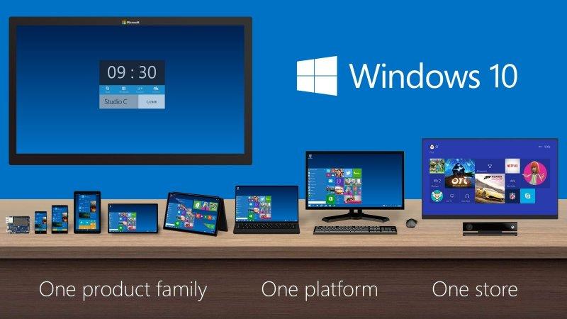 Frame rate sbloccato e supporto per Freesync e G-Sync su Universal Windows Platform