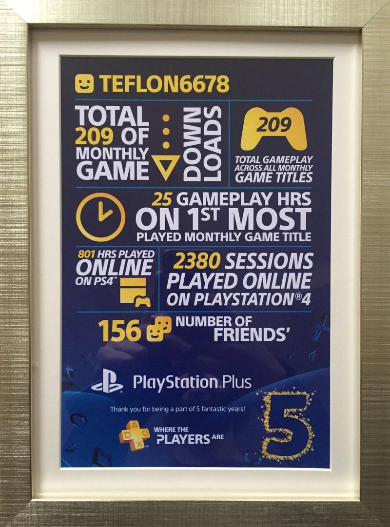 Sony premia gli utenti Plus più fedeli con un poster infografico