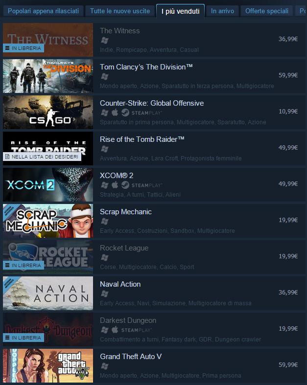 Grazie alle recensioni entusiaste, The Witness ha scalato la classifica di Steam