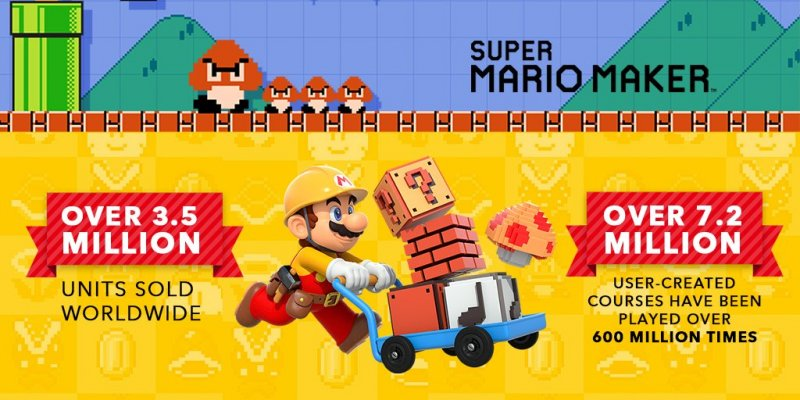 Super Mario Maker ha venduto 3,5 milioni di copie in tutto il mondo