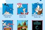 SEGA potrebbe presto annunciare un nuovo Sonic - Notizia