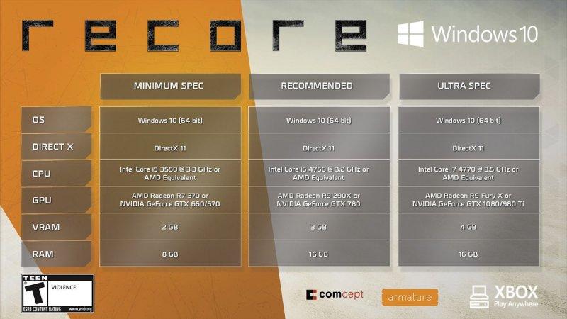 Ecco i requisiti hardware per la versione Windows 10 di ReCore