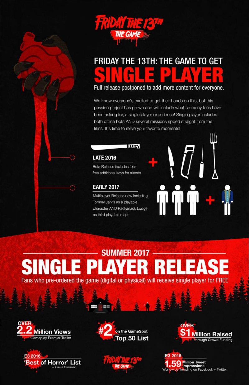 Friday the 13th: The Game è stato rinviato al 2017, la campagna single player sarà pronta in estate