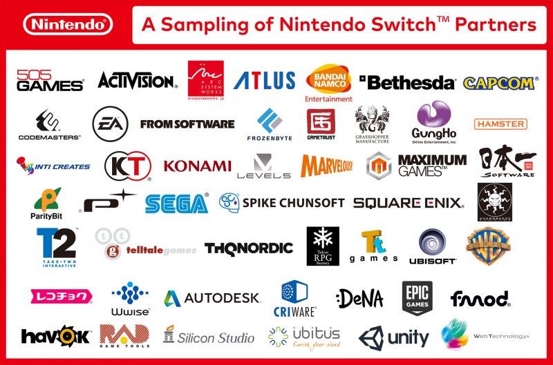 Diamo una prima occhiata ai primi sviluppatori che hanno assicurato il supporto a Nintendo Switch