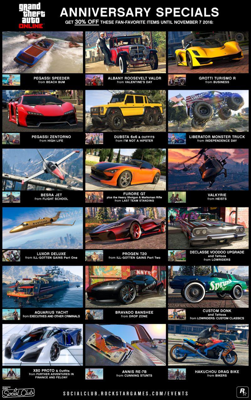 L'aggiornamento di Halloween di Grand Theft Auto Online include una nuova modalità