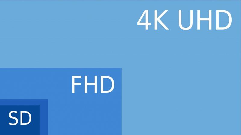 Tre configurazioni per affrontare il 4K
