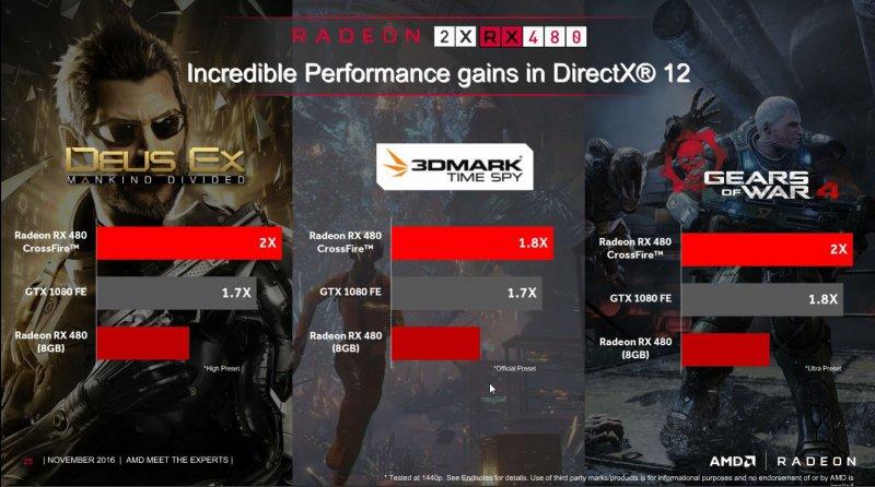 AMD annuncia il supporto alla tecnologia multi-GPU per le schede Radeon RX 480, 470 e 460