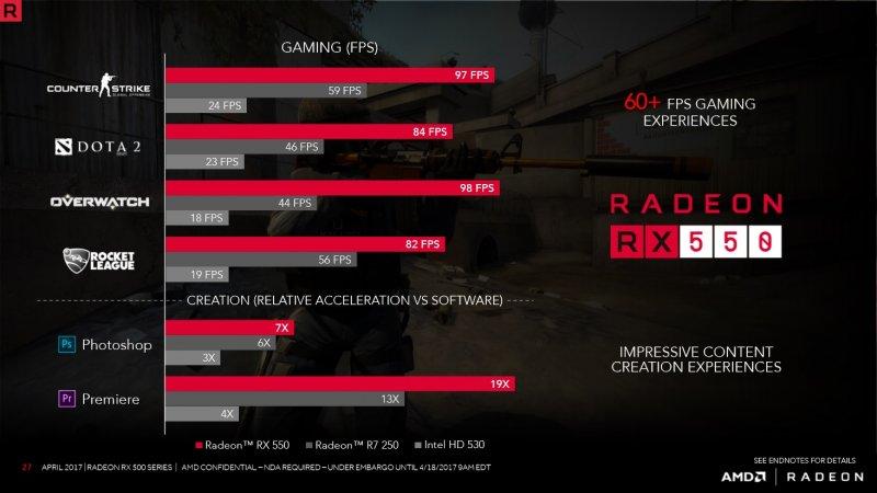 La serie Radeon RX 500