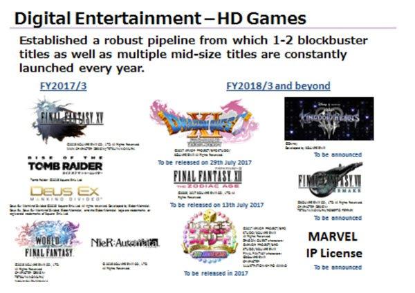 Final Fantasy VII Remake e Kingdom Hearts III usciranno nei prossimi tre anni