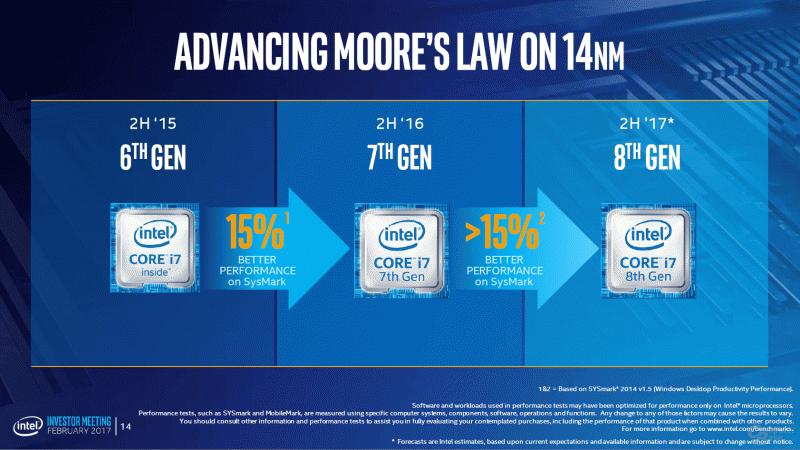 La recensione dell'Intel Core i7 8700K