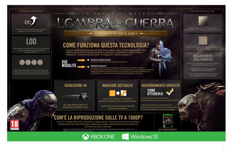 Disponibile l'aggiornamento per Xbox One X de La Terra di Mezzo: L'Ombra della Guerra