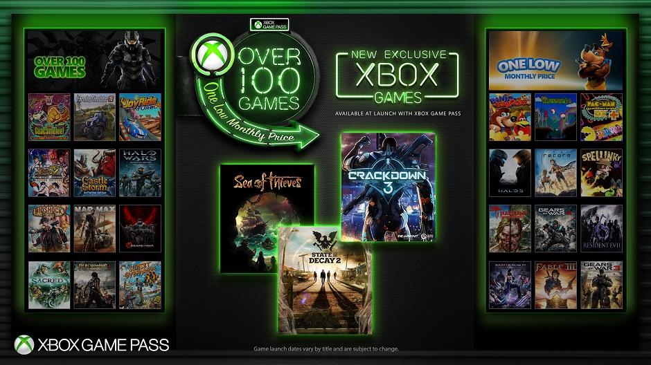 Xbox Live Gold Gratuito Per Chi Si Abbona A Xbox Game Pass
