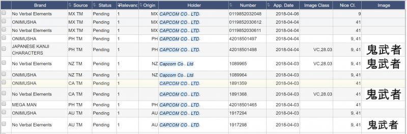 Onimusha: il titolo ritorna in varie registrazioni recenti del trademark da parte di Capcom