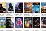 God of War primo su Twitch, molto sopra agli altri titoli più giocati