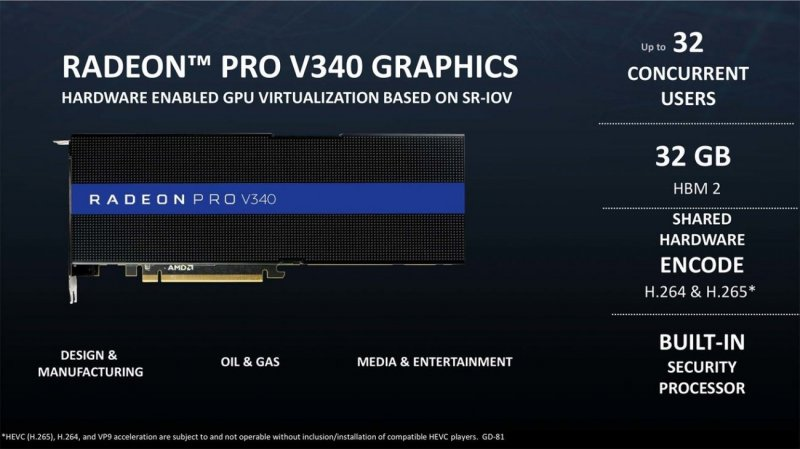 62247 04 Amd Radeon Pro V340 Dual Vega 10 7Nm 32Gb Hbm2 Full