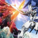 Anime e videogiochi: Gundam Build Divers