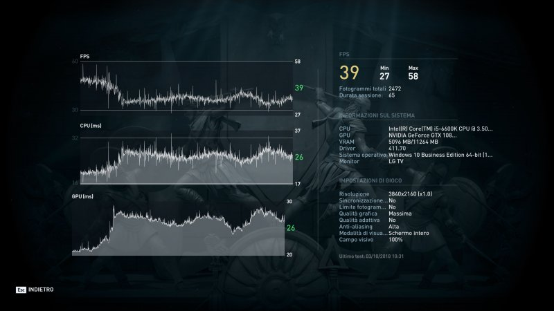 Assassins Creed Odyssey Pc Benchmark 1