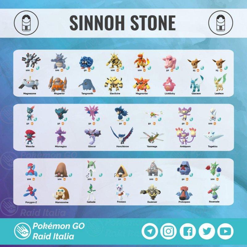 competitive price d0ba4 3092f Pokémon GO, tutte le evoluzioni della Quarta Generazione di ...