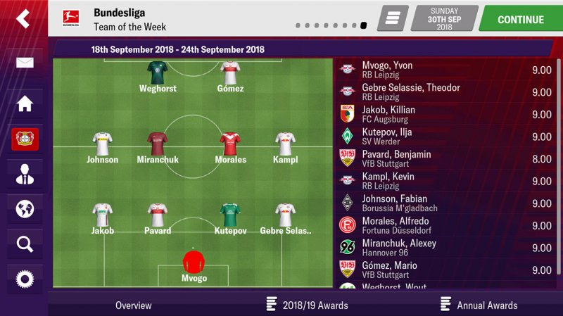 Football Manager 2019 Mobile, La Recensione